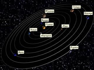 Учёные нашли девятую планету Солнечной системы