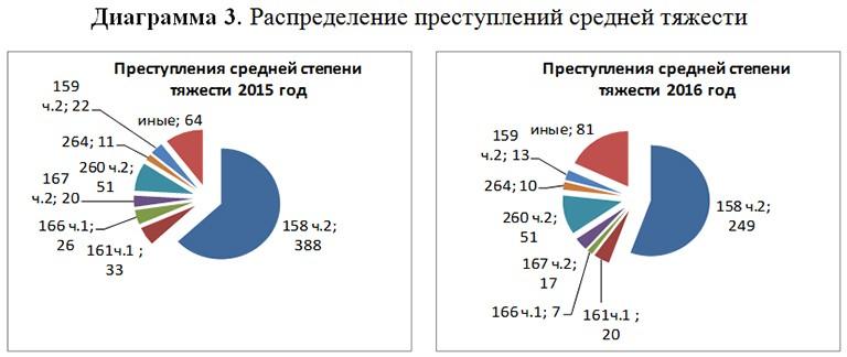 Последние новости из республики крым