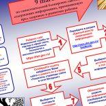 Прокуратура разработала памятку по борьбе с вредными для детей сайтами