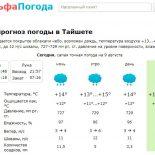 Как правильно использовать сервисы точного прогноза погоды